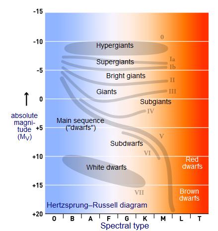 Fileh R Diagramg Star Trek Theurgy Wiki