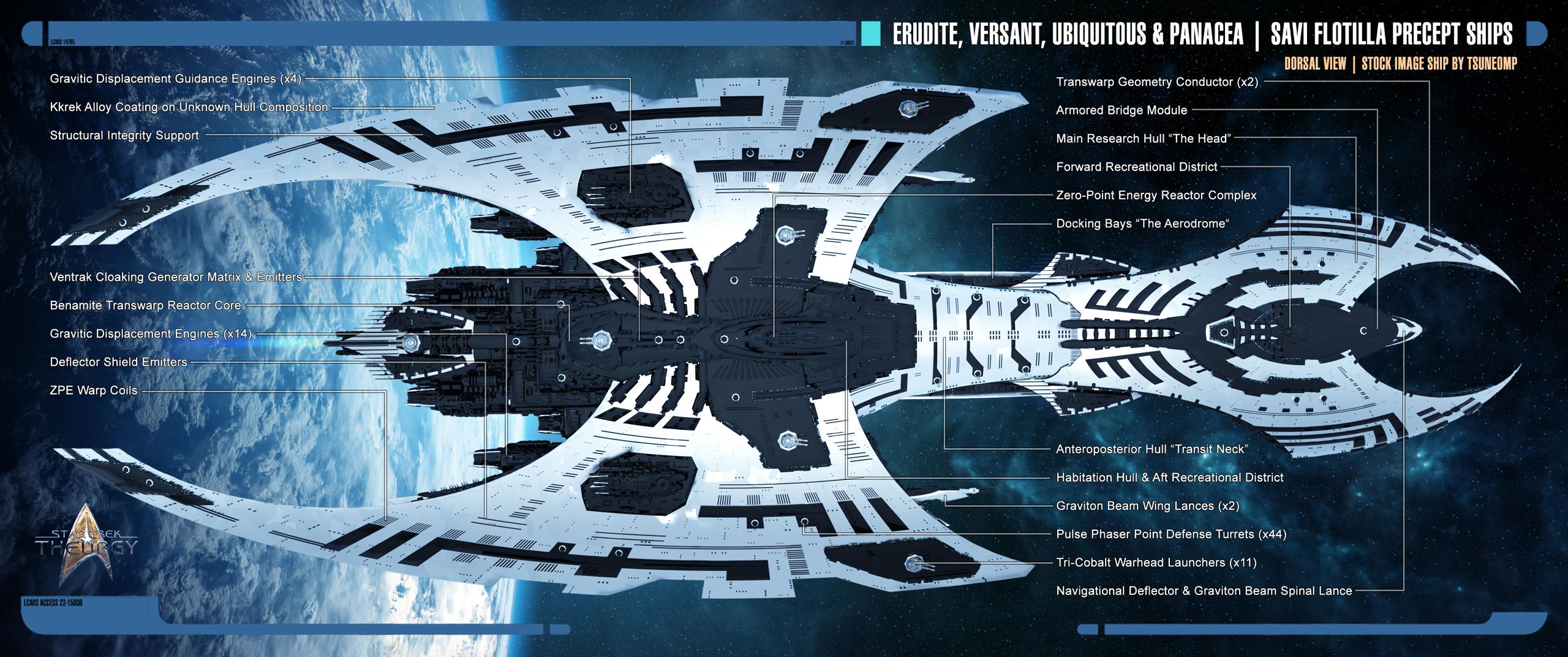 Filesheromi Dradnought Schematics Dorsal Star Trek Theurgy Wiki Engineering