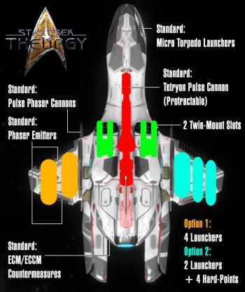 Ac 409 Mk Iii Valkyrie Star Trek Theurgy Wiki
